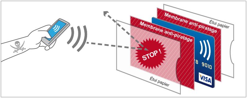 Le concept de protège-cartes kokoon